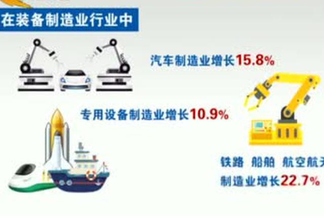 河北:1到7月经济运行总体平稳 稳中有进
