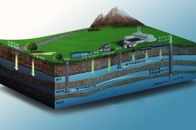 河北地下水超采治理:3条河流共补水13.9亿立方米