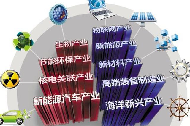 河北拟认定17个战略性新兴产业示范基地