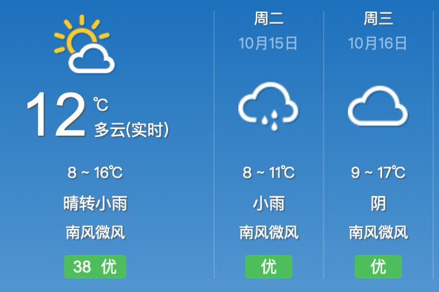 未来几天石家庄最低气温低于10℃ 外出注意添加衣物