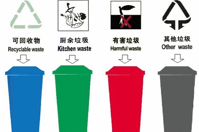 河北拟就垃圾分类立法 分四类规定怎么扔