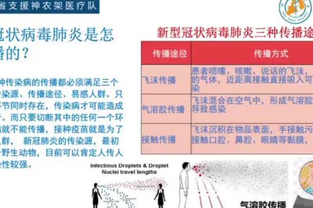 """河北防治工作队变科普""""主播""""①:说一说新型冠状病毒"""