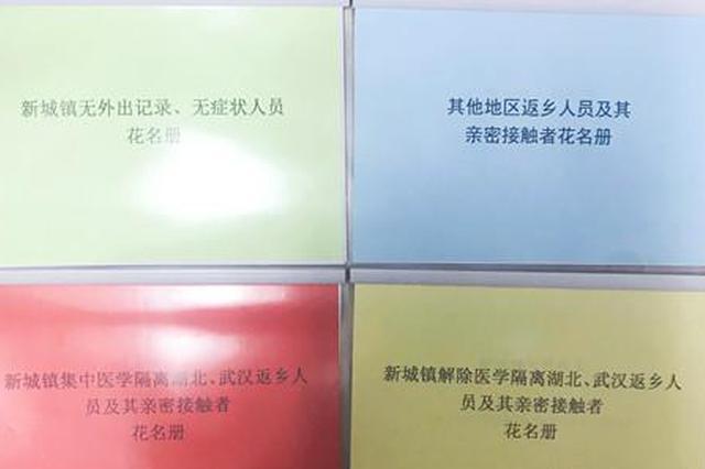 """沙河新城镇:推出""""四色管理""""法 挂图""""作战""""防控疫情"""