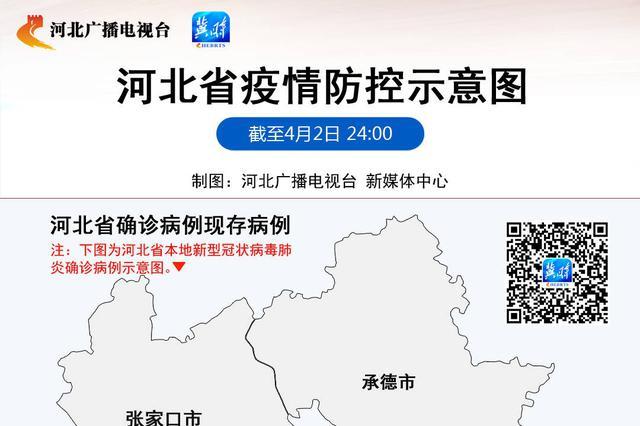 4月2日河北报告境外输入新冠肺炎确诊病例1例