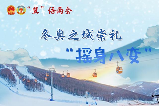 """H5丨【""""冀""""语两会】冬奥之城崇礼""""摇身八变"""""""
