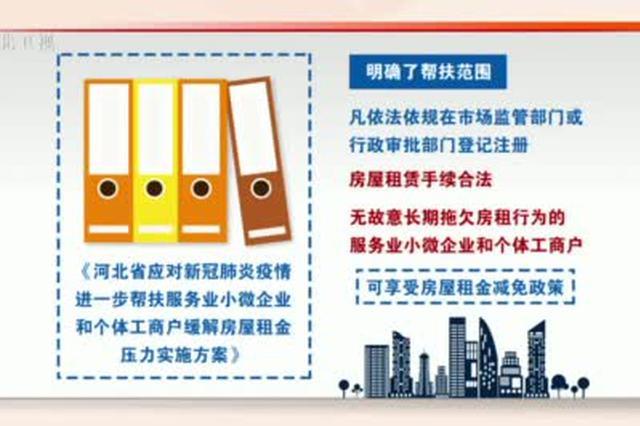 河北省出台措施帮扶服务业小微企业和个体工商户缓解房屋租金压力