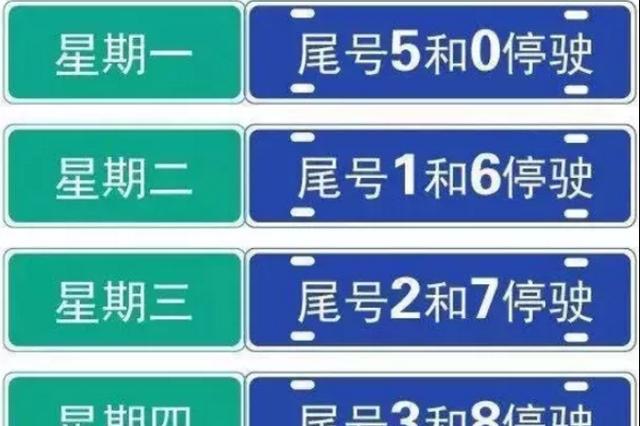 7月6日起京津冀开启新一轮的限行尾号轮换!