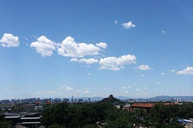 10月上半月中国大部扩散条件较好 空气质量以优良为主