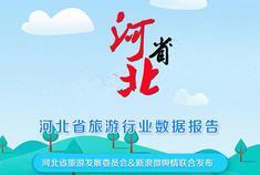 河北省旅游行业数据报告