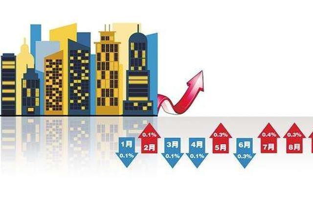 唐山房价同比连续12个月上涨 小户型涨幅更大