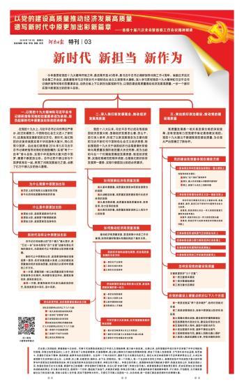 http://henan.sina.cn/news/2018-07-01/detail-ihespqry1214449.d.html