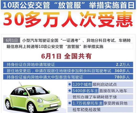 车驾管10项新举措郑州已施行