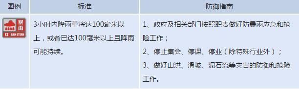 请注意防范!安阳市内黄县发布暴雨红色预警
