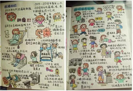 催泪!女孩手绘q版抗癌日记 与癌症抗争的这些年