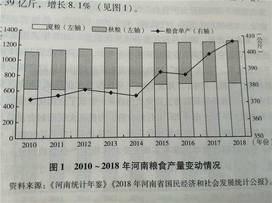 2018年前11个月,全省农产品出口值达137.8亿元