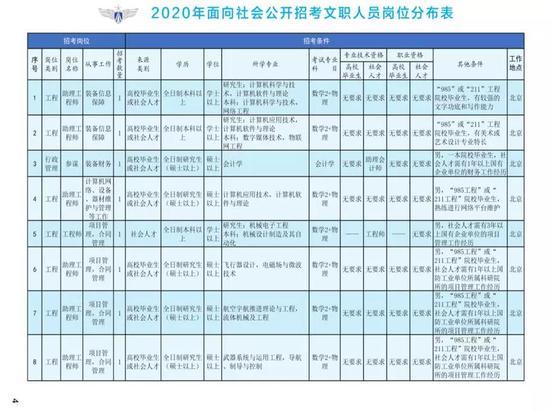 http://www.umeiwen.com/junshi/1347366.html