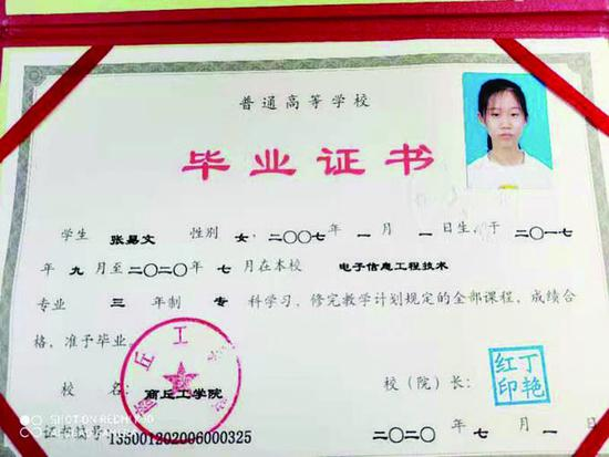 张易文的毕业证书