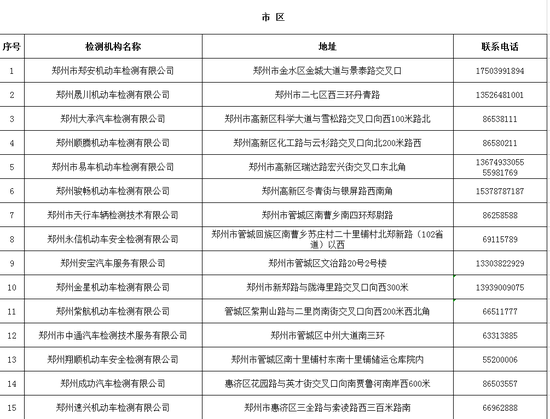 电话附上!郑州76个检测站都已恢复审车,提前预约别扎堆