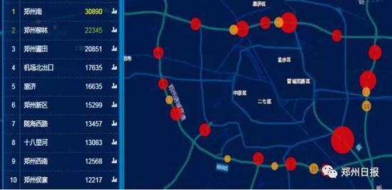 郑州周边主线收费站日常流量示意图