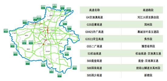 (国庆假期全省高速公路易堵分布图)