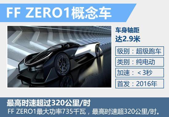 乐视FF ZERO1概念车
