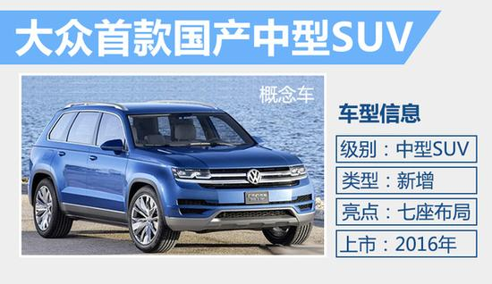 上汽大众将推5款全新SUV 覆盖大中小级别