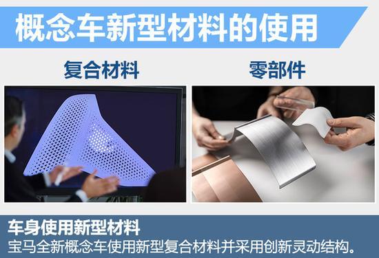 宝马将采用4d打印技术