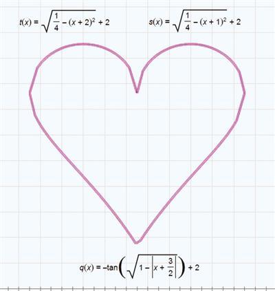 用蝴蝶画小女孩苹果女生郑州高中生把数学上函数嘴唇薄图片
