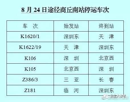 各航空公司取消今日深圳方向进出港航班200余班▼