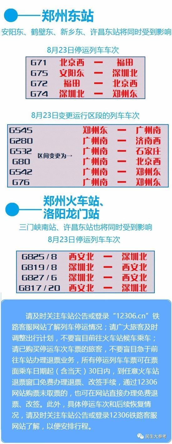 此外,途径郑州铁路局商丘南站的部分列车也已停运▼