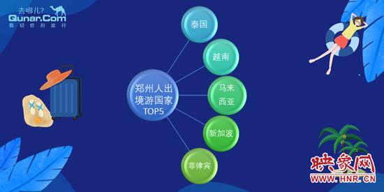 暑期郑州旅游热力榜发布:河南非遗游受追捧 重庆游客最爱少林寺