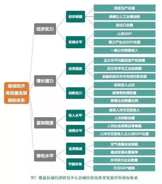 2018中国县市人口排名_2018浙江衢州常山县教育局招聘储备教师90人