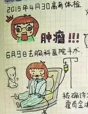 (孙莹的手绘日记↑)