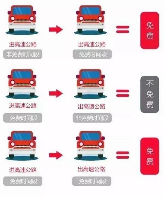 高速免费!河南发布2021年国庆假期高速出行提示