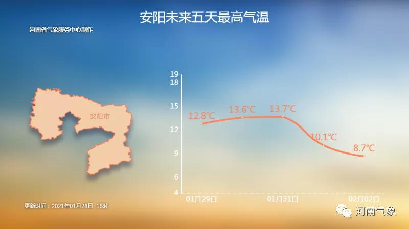 明晨河南低温跌至0℃以下 白天最高气温直冲10℃+