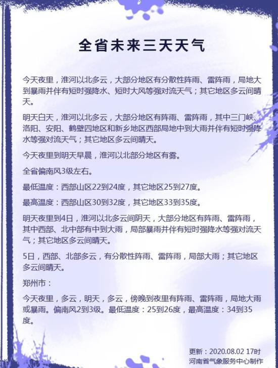 未来三天,河南省多地区有短时强降雨等强对流天气