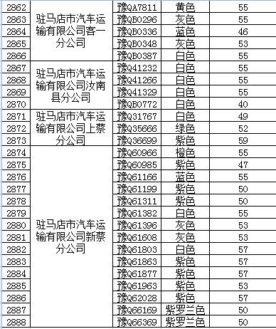 公布的旅游客车名单(93家企业3469辆车)