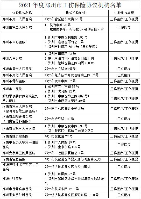 因汛情致伤职工 郑州开辟工伤申报绿色通道