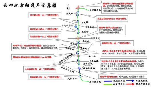 通了!郑州大河路快速化工程地面主线道路近日试通车