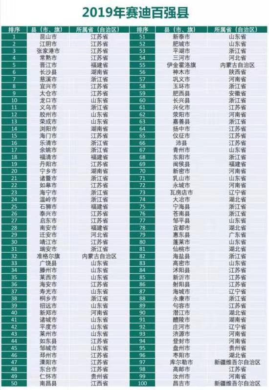 永城经济总量多少_经济(3)