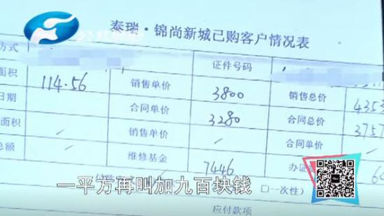 郑州市上街区房管局表示,将对泰瑞房产的一房二卖的违规事实,进行行政处罚。