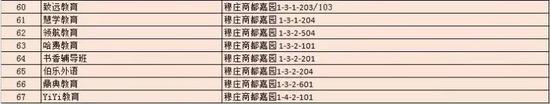 郑州公布校外培训机构黑名单 看看哪家上榜了