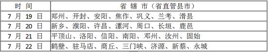 河南省高招定向培养士官考生今起体检和面试