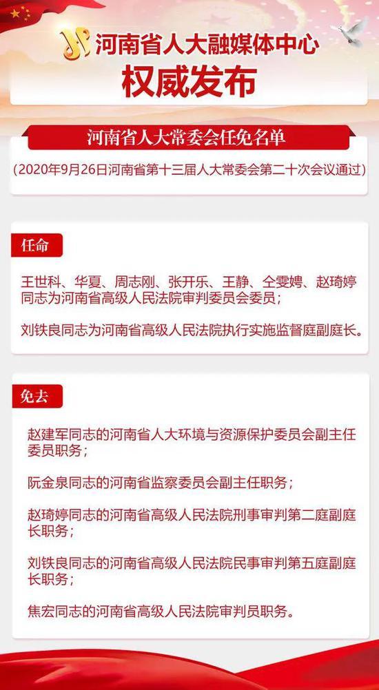 《【摩登2娱乐手机版登录】河南人大通过一批任免名单》