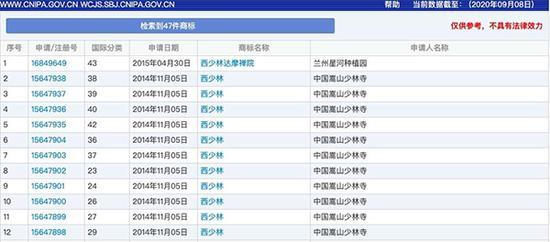 嵩山少林寺注册的西少林商标 来源:网络截图