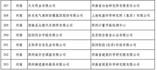 第四批绿色制造名单公布 这些豫企上榜