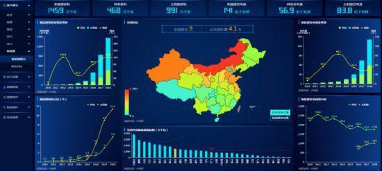 河南省积极推动能源领域大数据应用示范