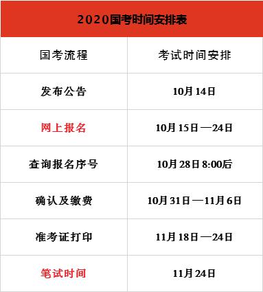 (国考时间表)