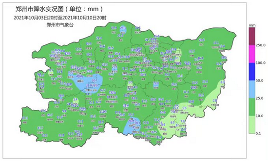 注意!最低气温将降至个位数!本周郑州多云天气为主