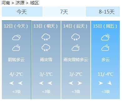 洛阳:明天小雪